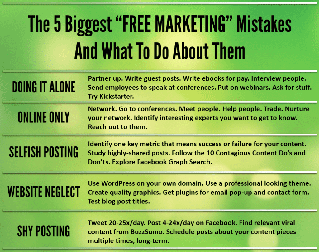5-free-marketing-mistakes