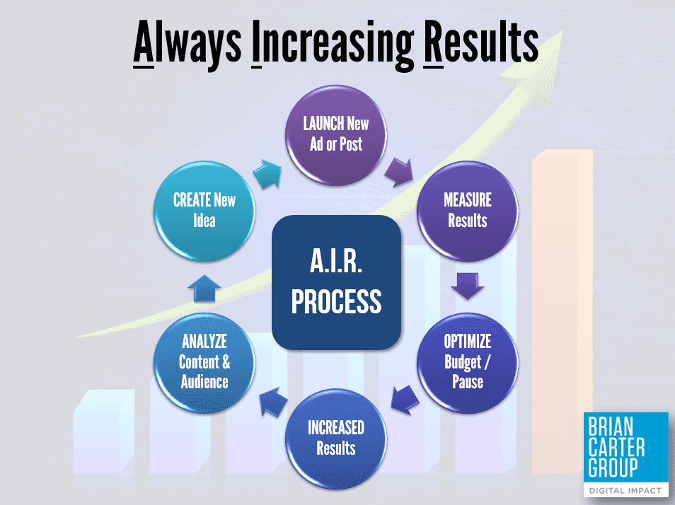 air process